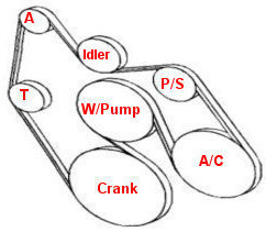 Yamaha Banshee Engine Wiring Diagram