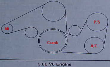 belt diagram gm v6 3 6l online auto repair diy car repairs engine belt diagram gm v 6 3 6 l